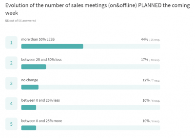 salesmeetingsplanned0304.png